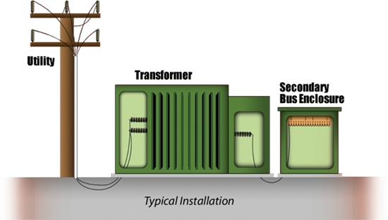 Secondary Bus Installation